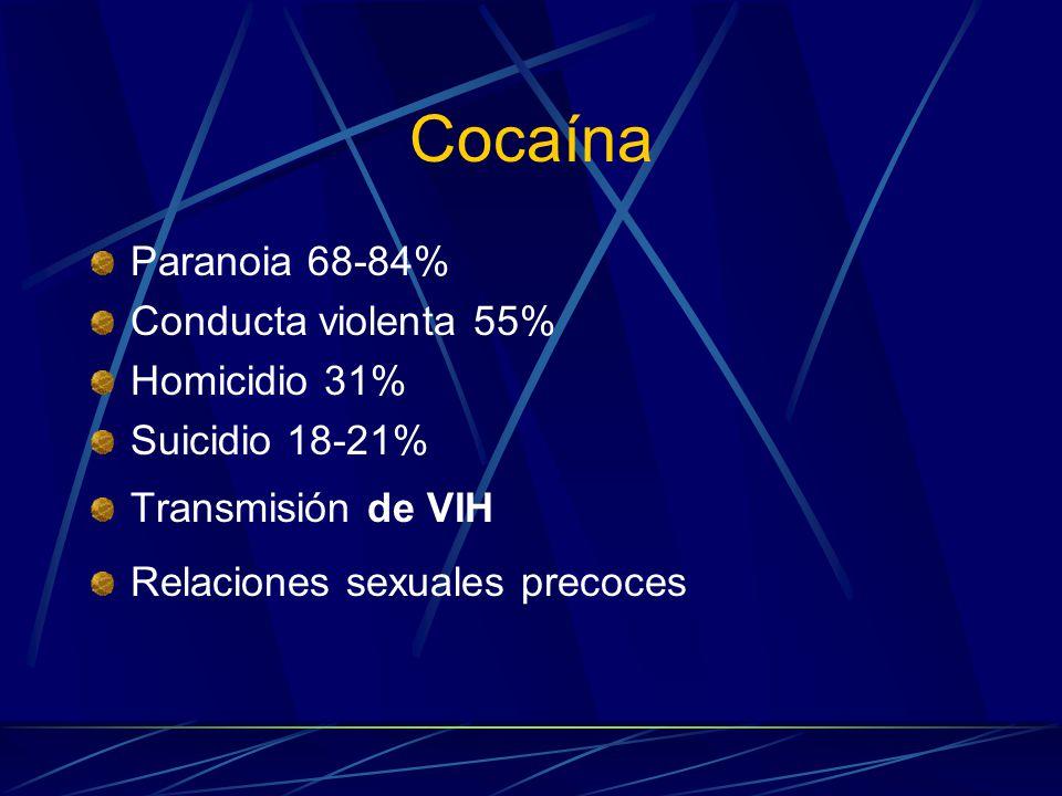 Cocaína Paranoia 68-84% Conducta violenta 55% Homicidio 31% Suicidio 18-21% Transmisión de VIH Relaciones sexuales precoces