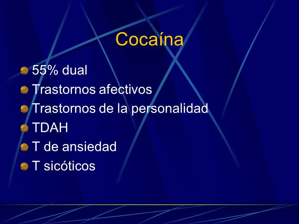 Cocaína 55% dual Trastornos afectivos Trastornos de la personalidad TDAH T de ansiedad T sicóticos