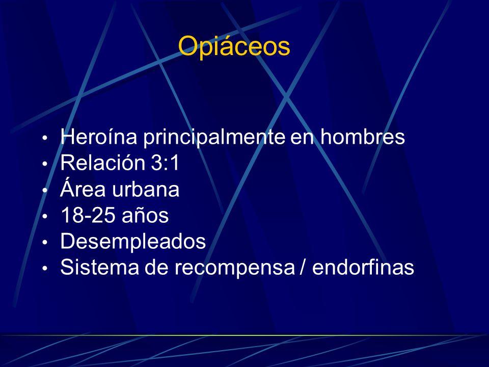 Heroína principalmente en hombres Relación 3:1 Área urbana 18-25 años Desempleados Sistema de recompensa / endorfinas