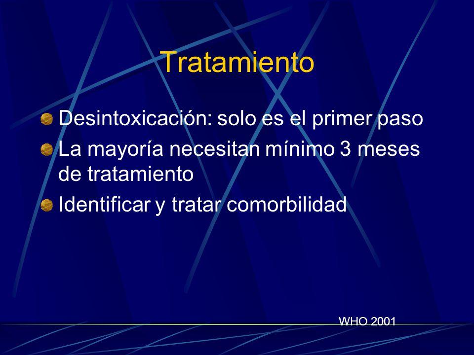 Tratamiento Desintoxicación: solo es el primer paso La mayoría necesitan mínimo 3 meses de tratamiento Identificar y tratar comorbilidad WHO 2001