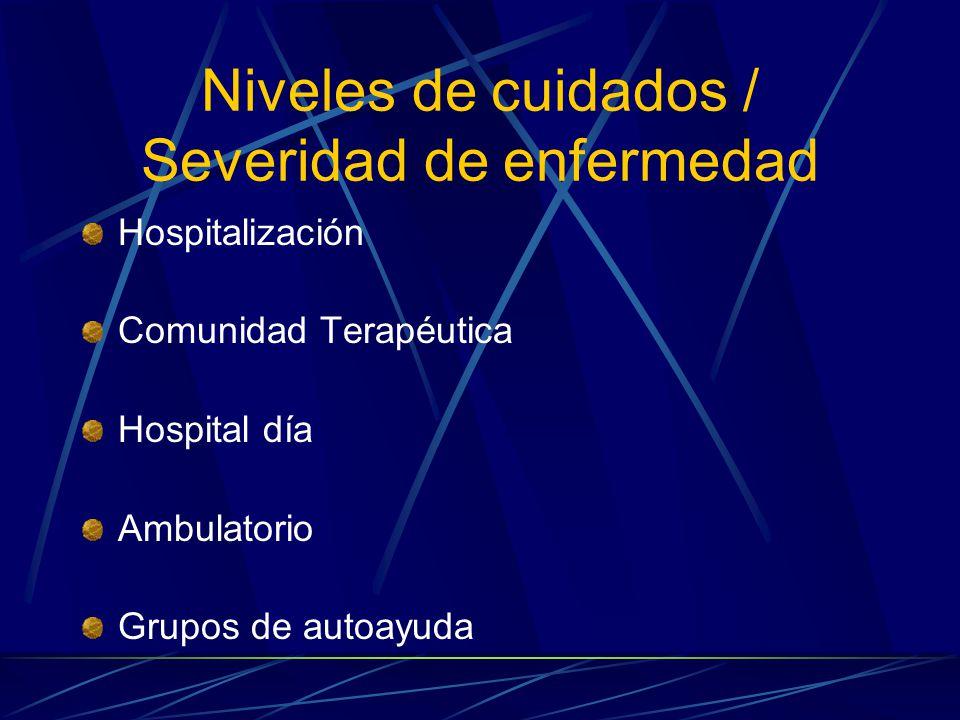 Niveles de cuidados / Severidad de enfermedad Hospitalización Comunidad Terapéutica Hospital día Ambulatorio Grupos de autoayuda