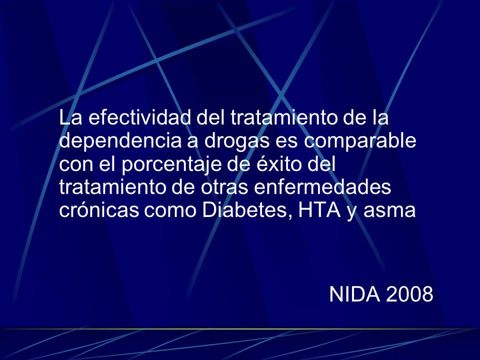 La efectividad del tratamiento de la dependencia a drogas es comparable con el porcentaje de éxito del tratamiento de otras enfermedades crónicas como Diabetes, HTA y asma NIDA 2008