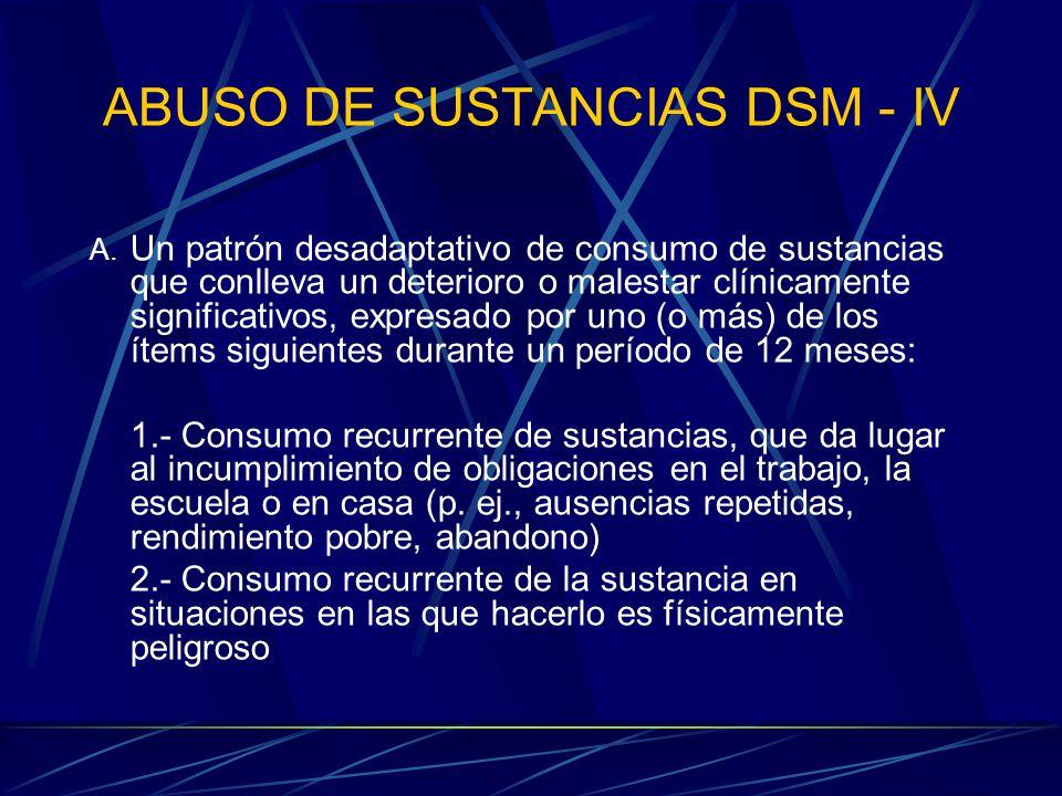 ABUSO DE SUSTANCIAS DSM - IV A.