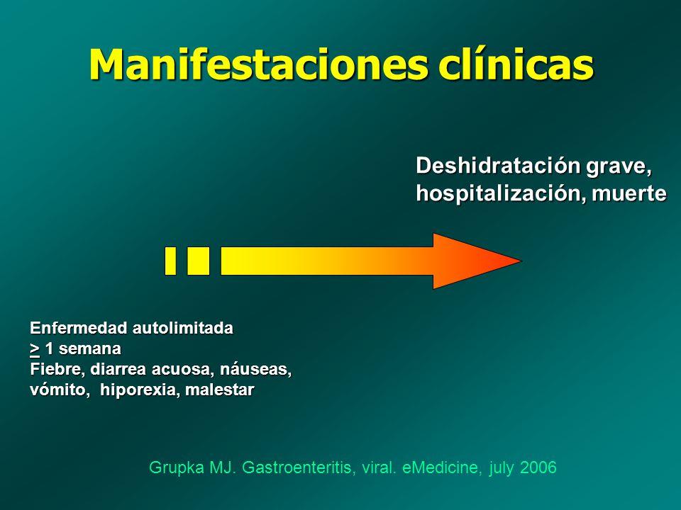 Manifestaciones clínicas Grupka MJ. Gastroenteritis, viral. eMedicine, july 2006 Enfermedad autolimitada > 1 semana Fiebre, diarrea acuosa, náuseas, v