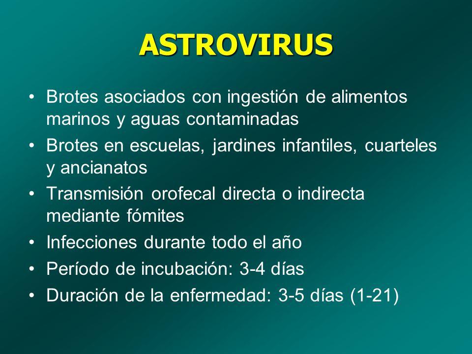 ASTROVIRUS Brotes asociados con ingestión de alimentos marinos y aguas contaminadas Brotes en escuelas, jardines infantiles, cuarteles y ancianatos Tr