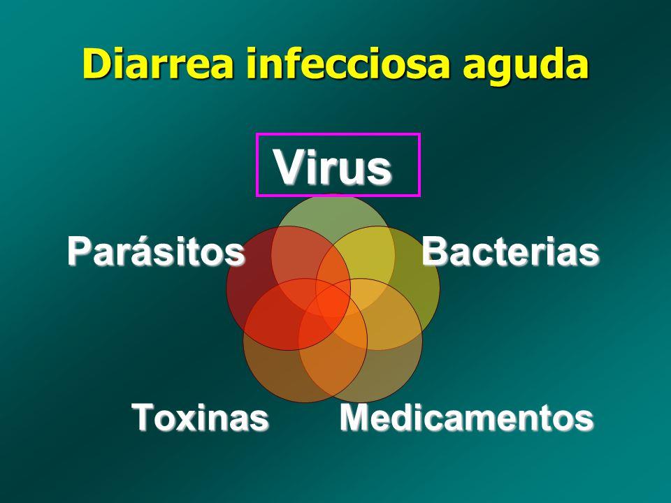 Diarrea infecciosa aguda VirusBacterias MedicamentosToxinas Parásitos