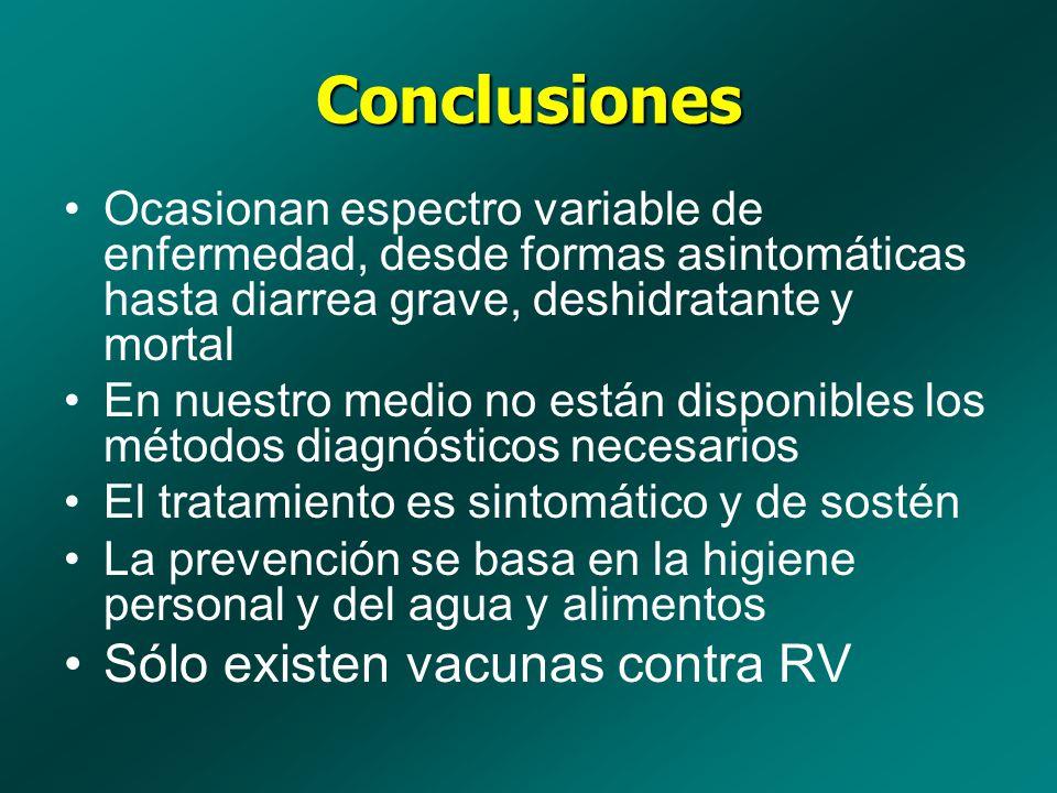 Conclusiones Ocasionan espectro variable de enfermedad, desde formas asintomáticas hasta diarrea grave, deshidratante y mortal En nuestro medio no est