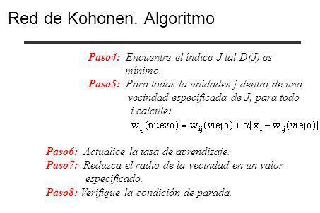 Paso4: Encuentre el índice J tal D(J) es mínimo. Paso5: Para todas la unidades j dentro de una vecindad especificada de J, para todo i calcule: Paso6: