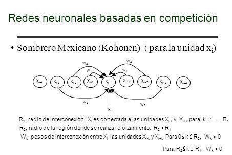 Redes neuronales basadas en competición Sombrero Mexicano (Kohonen) ( para la unidad x i ) X i-3 X i-2 X i-1 XiXi X i+1 X i+2 X i+3 X i-4 X i+4 w2w2 w