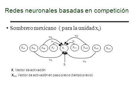 Redes neuronales basadas en competición Sombrero mexicano ( para la unidad x i ) X i-3 X i-2 X i-1 XiXi X i+1 X i+2 X i+3 X i-4 X i+4 w2w2 w2w2 w1w1 w
