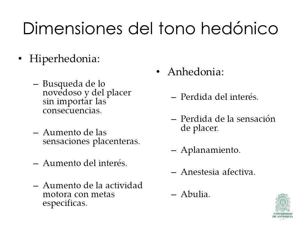 Dimensiones del tono hedónico Hiperhedonia: – Busqueda de lo novedoso y del placer sin importar las consecuencias. – Aumento de las sensaciones placen