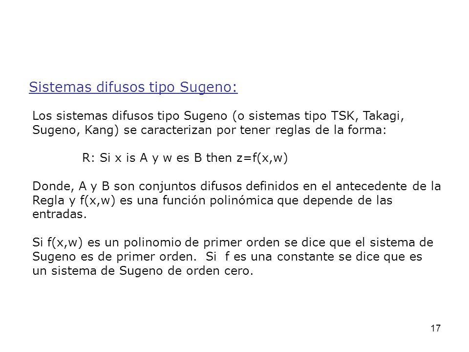 17 Sistemas difusos tipo Sugeno: Los sistemas difusos tipo Sugeno (o sistemas tipo TSK, Takagi, Sugeno, Kang) se caracterizan por tener reglas de la f