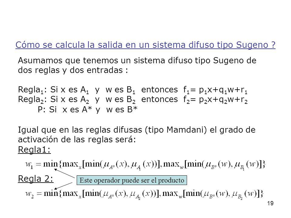 19 Cómo se calcula la salida en un sistema difuso tipo Sugeno ? Asumamos que tenemos un sistema difuso tipo Sugeno de dos reglas y dos entradas : Regl