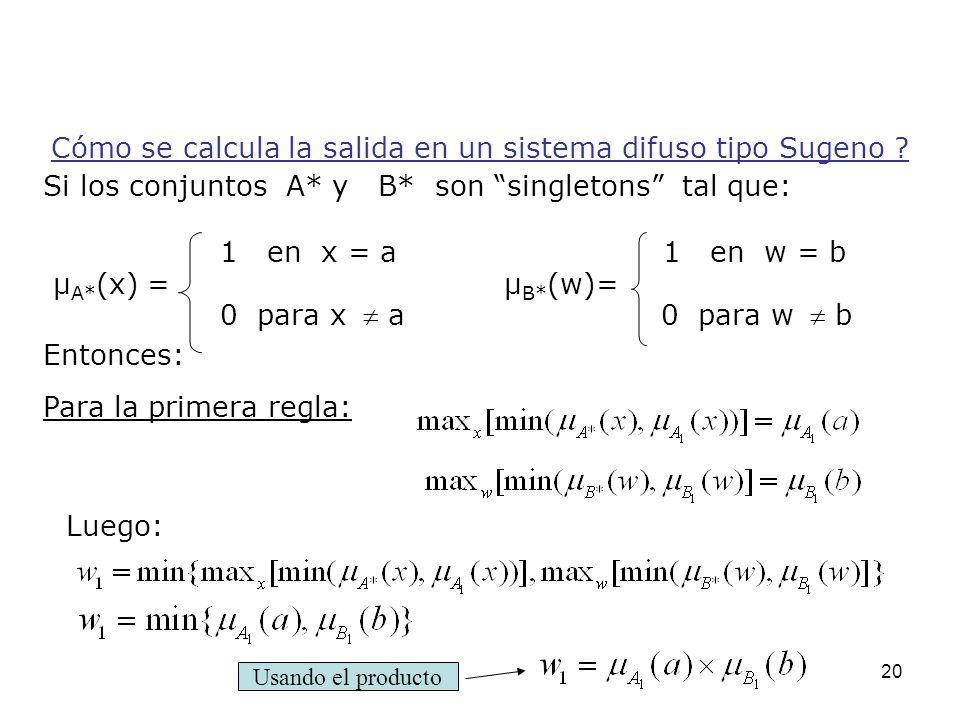 20 Cómo se calcula la salida en un sistema difuso tipo Sugeno ? Si los conjuntos A* y B* son singletons tal que: 1 en x = a 1 en w = b μ A* (x) = μ B*