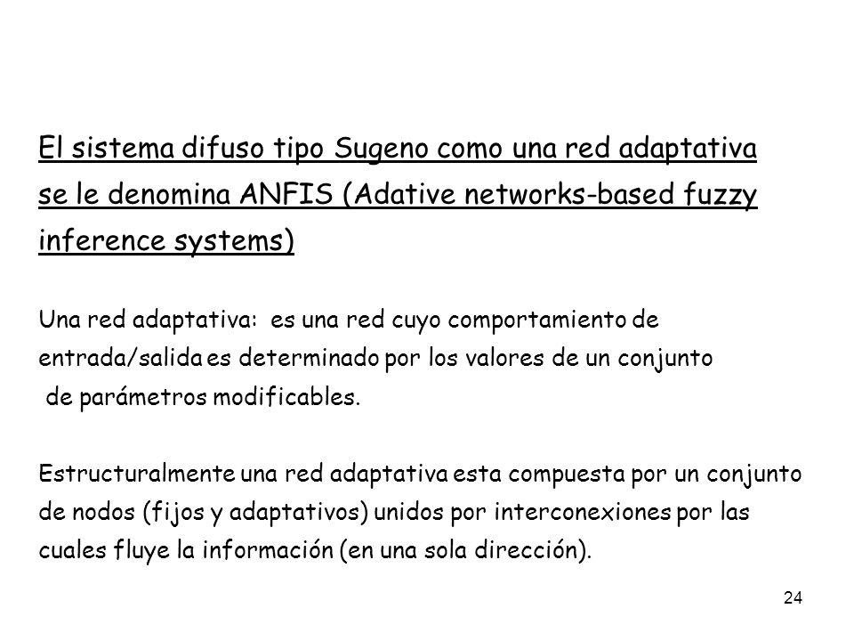24 El sistema difuso tipo Sugeno como una red adaptativa se le denomina ANFIS (Adative networks-based fuzzy inference systems) Una red adaptativa: es