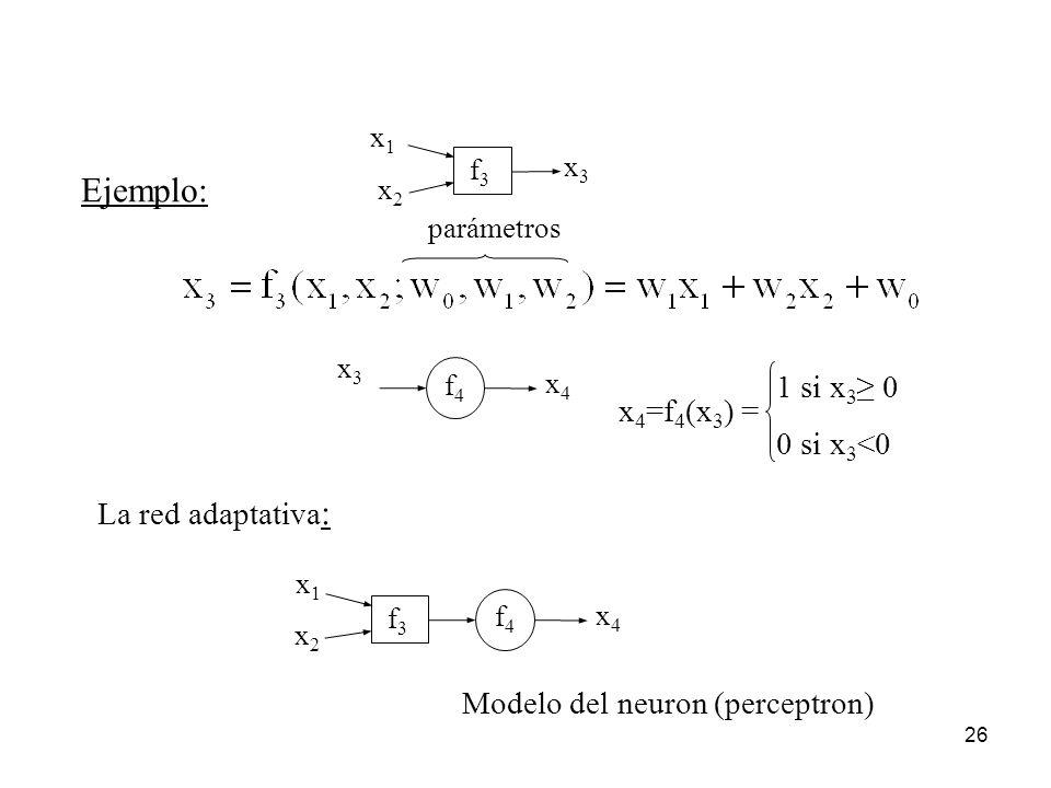 26 x1x1 x2x2 x3x3 x1x1 x2x2 x4x4 f3f3 f4f4 f3f3 Ejemplo: parámetros x 4 =f 4 (x 3 ) = 1 si x 3 0 0 si x 3 <0 x4x4 f4f4 x3x3 La red adaptativa : Modelo