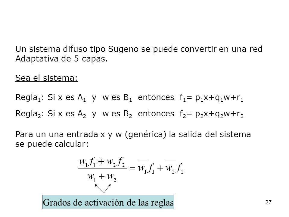 27 Un sistema difuso tipo Sugeno se puede convertir en una red Adaptativa de 5 capas. Sea el sistema: Regla 1 : Si x es A 1 y w es B 1 entonces f 1 =
