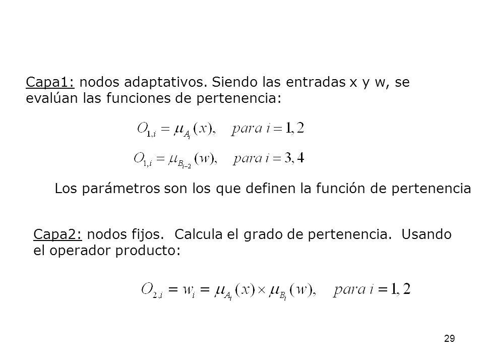 29 Capa1: nodos adaptativos. Siendo las entradas x y w, se evalúan las funciones de pertenencia: Los parámetros son los que definen la función de pert