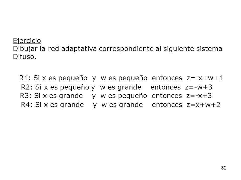 32 Ejercicio Dibujar la red adaptativa correspondiente al siguiente sistema Difuso. R1: Si x es pequeño y w es pequeño entonces z=-x+w+1 R2: Si x es p