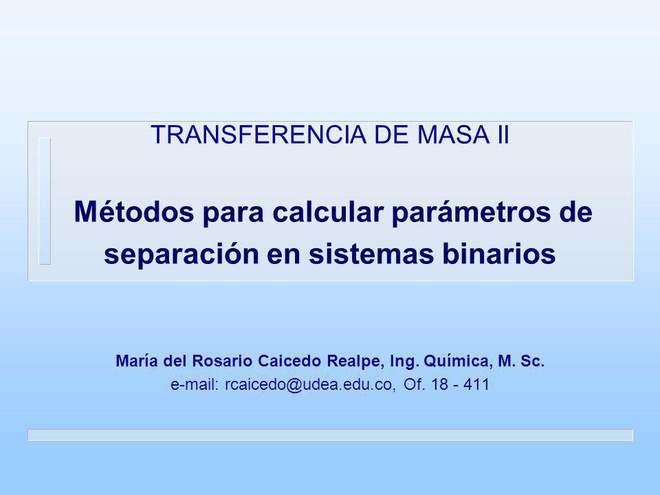 TRANSFERENCIA DE MASA II Métodos para calcular parámetros de separación en sistemas binarios María del Rosario Caicedo Realpe, Ing. Química, M. Sc. e-