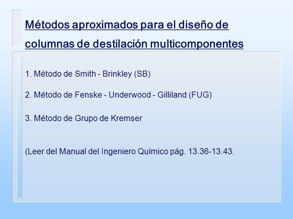 Métodos aproximados para el diseño de columnas de destilación multicomponentes 1. Método de Smith - Brinkley (SB) 2. Método de Fenske - Underwood - Gi