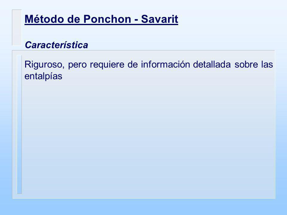 Método de Ponchon - Savarit Característica Riguroso, pero requiere de información detallada sobre las entalpías
