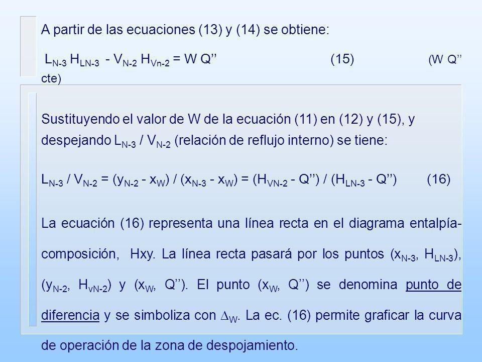 Aplicación del método P-S a la columna de destilación completa (condensador total y rehervidor parcial) Balance global de materia F = D + W(1) Balance global por componente z F F = y D D + x W W(2) Balance global de entalpía F H F = D Q + W Q(3) Despejando F de (1) y sustituyéndola en (2) y (3): D / W = (z F - x W ) / (y D - z F ) = (H F - Q) / (Q - H F )(4)