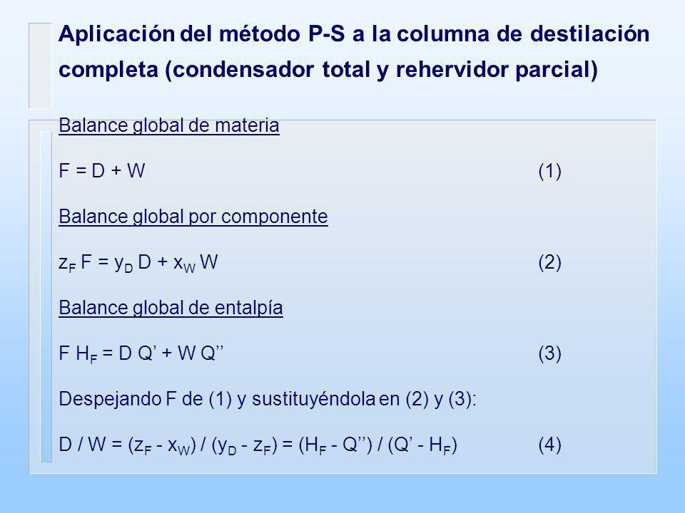 Aplicación del método P-S a la columna de destilación completa (condensador total y rehervidor parcial) Balance global de materia F = D + W(1) Balance