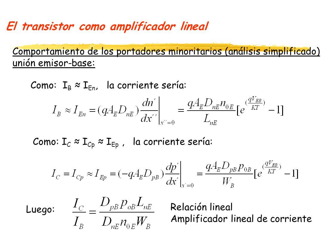 El transistor como amplificador lineal Comportamiento de los portadores minoritarios (análisis simplificado) unión emisor-base: Como: I B I En, la corriente sería: Como: I C I Cp I Ep, la corriente sería: Luego: Relación lineal Amplificador lineal de corriente