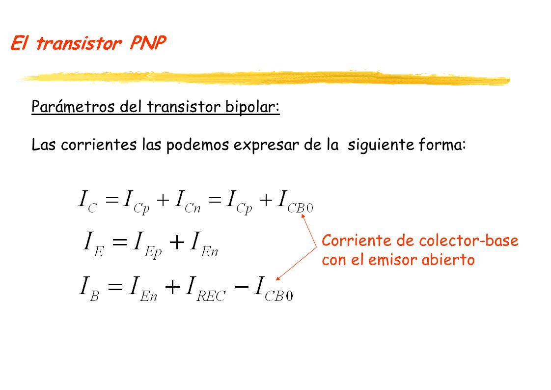 El transistor PNP Parámetros del transistor bipolar: Las corrientes las podemos expresar de la siguiente forma: Corriente de colector-base con el emis