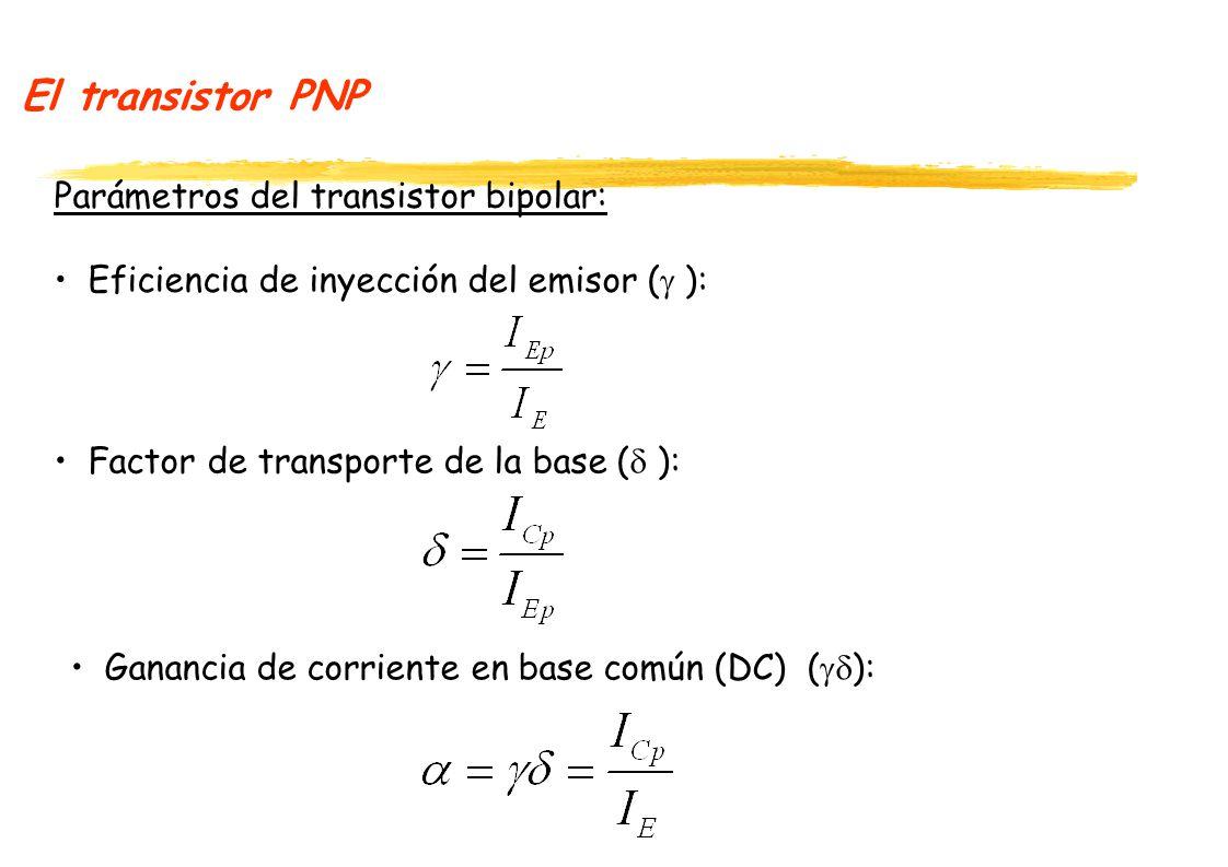 El transistor PNP Parámetros del transistor bipolar: Eficiencia de inyección del emisor ( ): Factor de transporte de la base ( ): Ganancia de corriente en base común (DC) ( ):