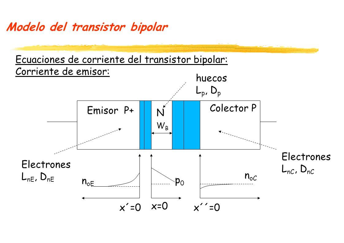 Modelo del transistor bipolar Ecuaciones de corriente del transistor bipolar: Corriente de emisor: P+ N P Emisor Colector WBWB n oE n oC p0p0 x=0 x´=0x´´=0 Electrones L nE, D nE Electrones L nC, D nC huecos L p, D p