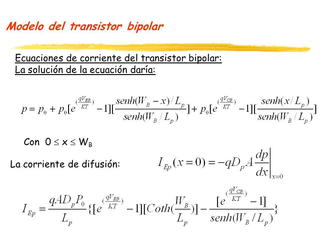 Modelo del transistor bipolar Ecuaciones de corriente del transistor bipolar: La solución de la ecuación daría: La corriente de difusión: Con 0 x W B