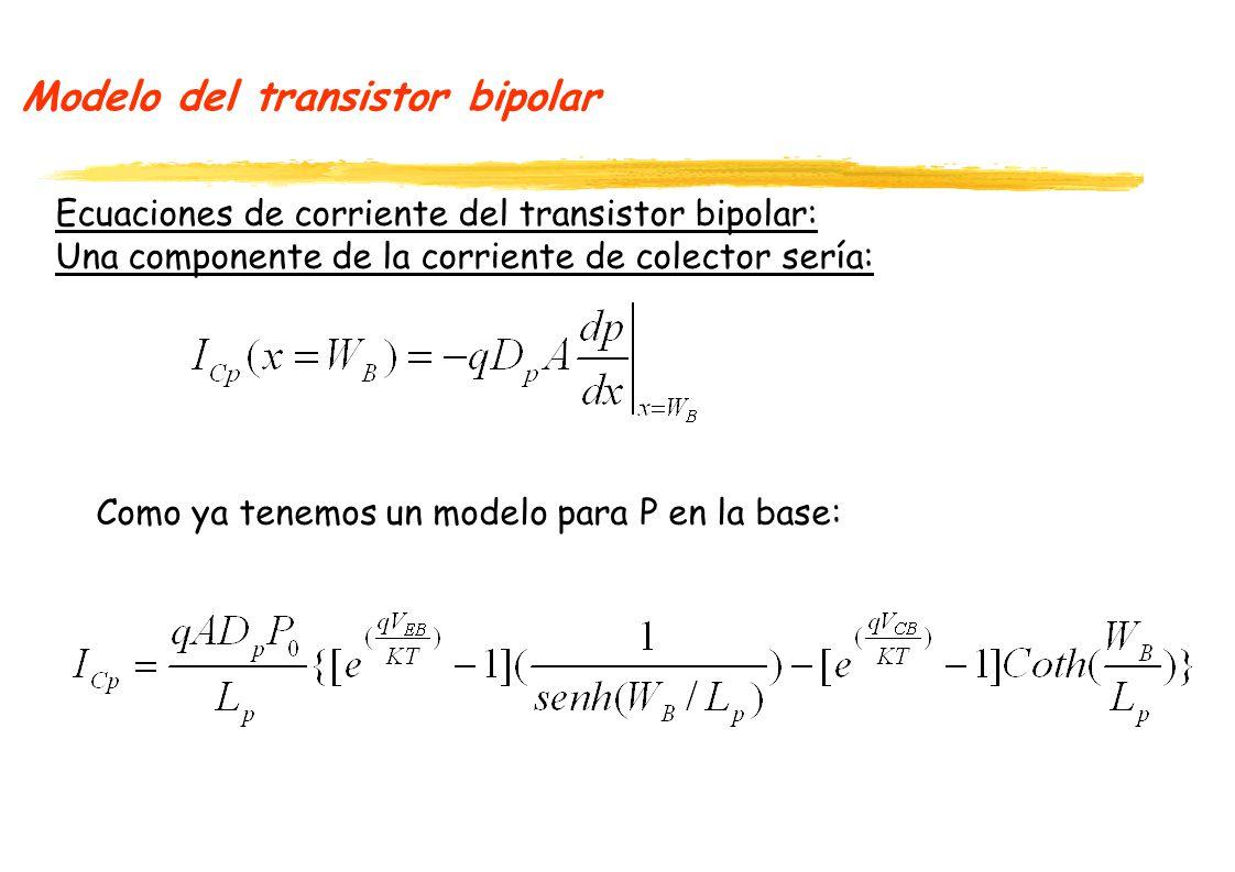 Modelo del transistor bipolar Ecuaciones de corriente del transistor bipolar: Una componente de la corriente de colector sería: Como ya tenemos un modelo para P en la base:
