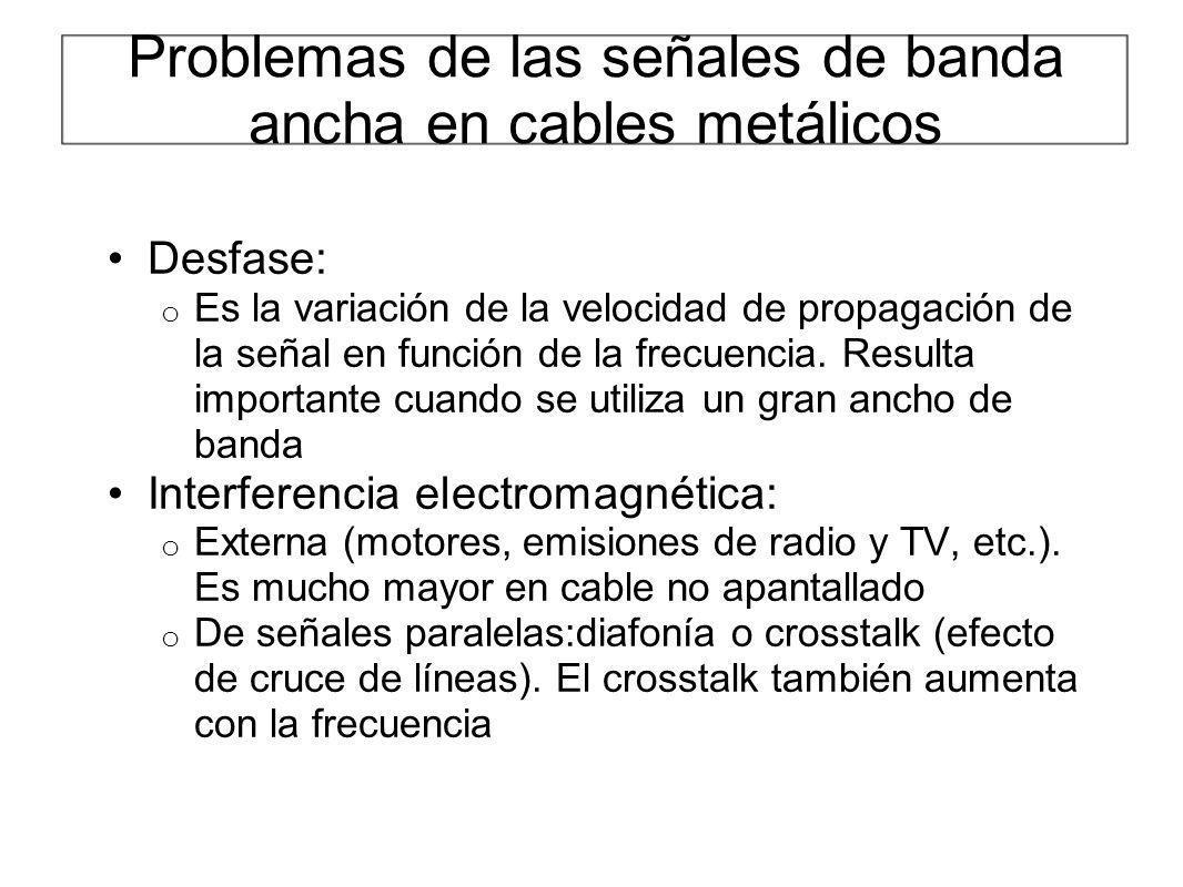 Problemas de las señales de banda ancha en cables metálicos Desfase: o Es la variación de la velocidad de propagación de la señal en función de la fre