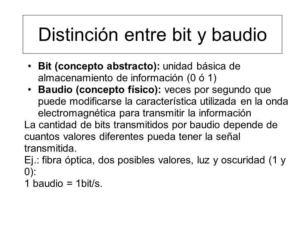 Distinción entre bit y baudio Bit (concepto abstracto): unidad básica de almacenamiento de información (0 ó 1) Baudio (concepto físico): veces por seg