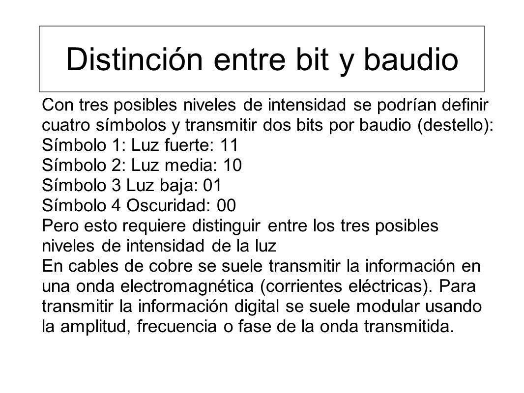 Distinción entre bit y baudio Con tres posibles niveles de intensidad se podrían definir cuatro símbolos y transmitir dos bits por baudio (destello):