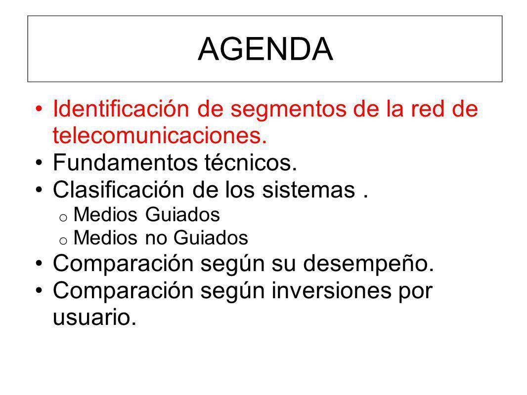 AGENDA Identificación de segmentos de la red de telecomunicaciones. Fundamentos técnicos. Clasificación de los sistemas. o Medios Guiados o Medios no
