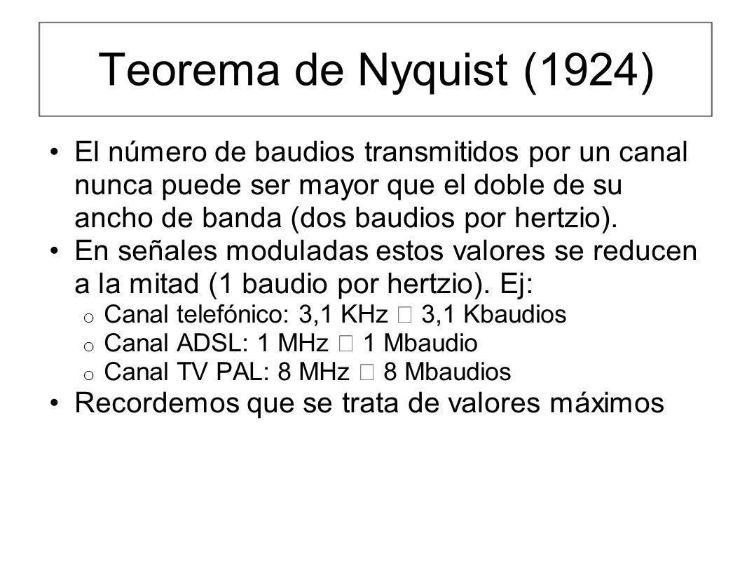 Teorema de Nyquist (1924) El número de baudios transmitidos por un canal nunca puede ser mayor que el doble de su ancho de banda (dos baudios por hert