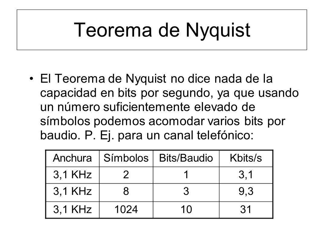 Teorema de Nyquist El Teorema de Nyquist no dice nada de la capacidad en bits por segundo, ya que usando un número suficientemente elevado de símbolos