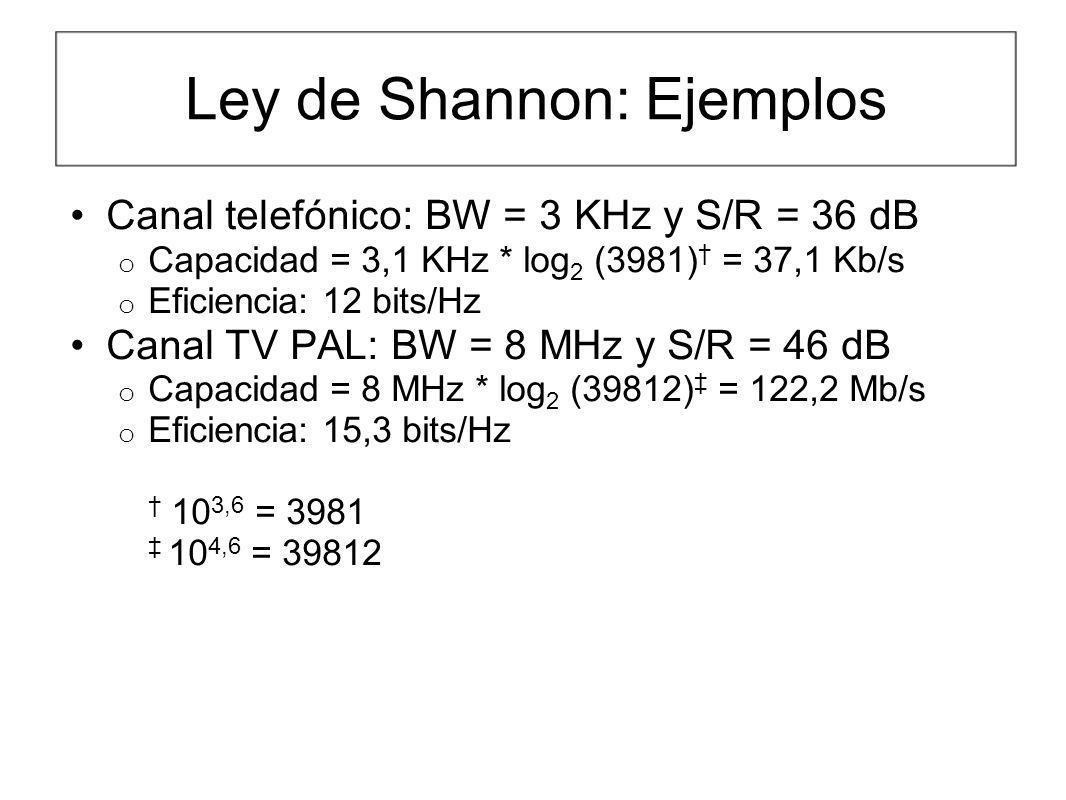 Ley de Shannon: Ejemplos Canal telefónico: BW = 3 KHz y S/R = 36 dB o Capacidad = 3,1 KHz * log 2 (3981) = 37,1 Kb/s o Eficiencia: 12 bits/Hz Canal TV