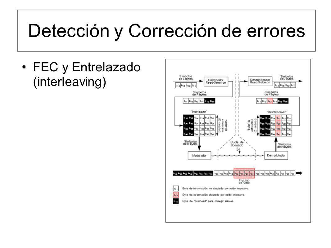 Detección y Corrección de errores FEC y Entrelazado (interleaving)