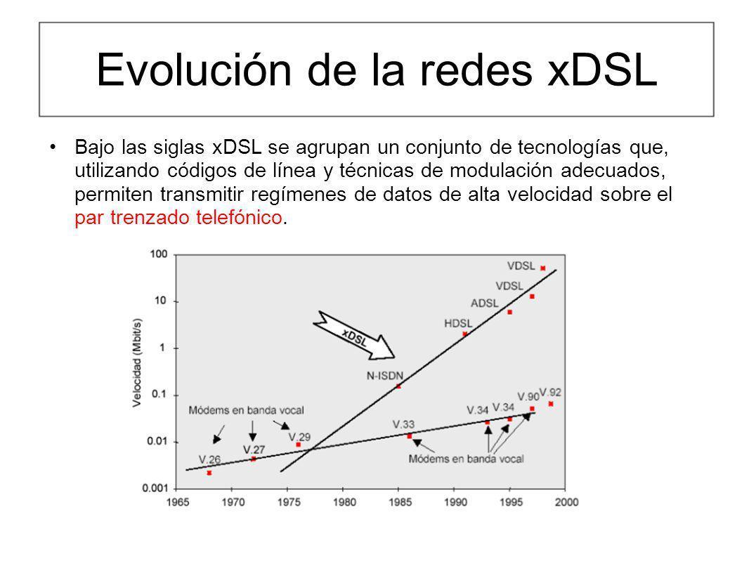 Evolución de la redes xDSL Bajo las siglas xDSL se agrupan un conjunto de tecnologías que, utilizando códigos de línea y técnicas de modulación adecua