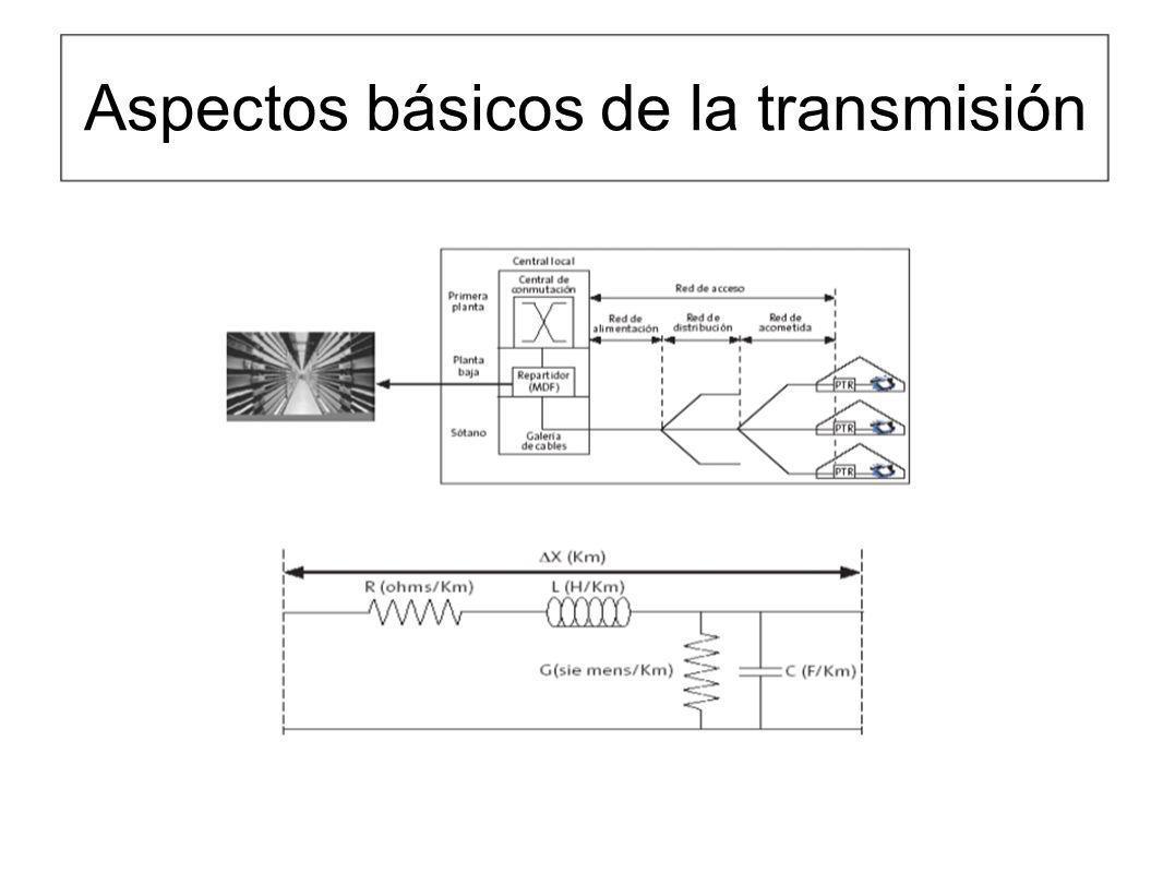 Aspectos básicos de la transmisión
