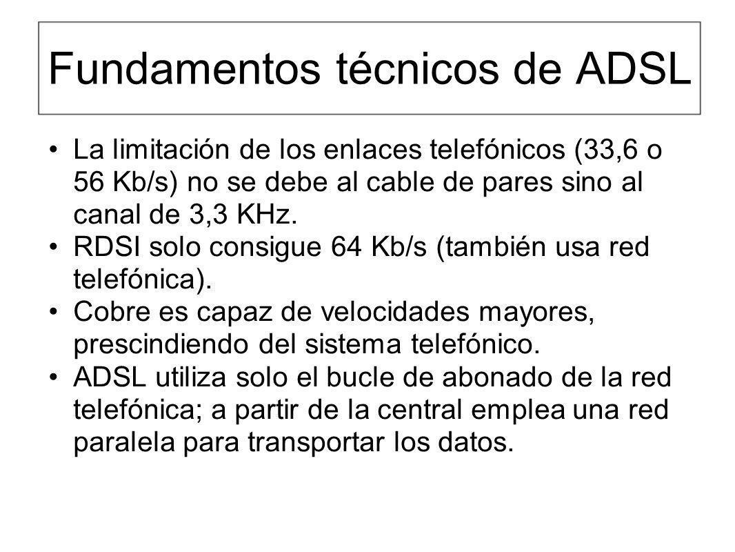 Fundamentos técnicos de ADSL La limitación de los enlaces telefónicos (33,6 o 56 Kb/s) no se debe al cable de pares sino al canal de 3,3 KHz. RDSI sol