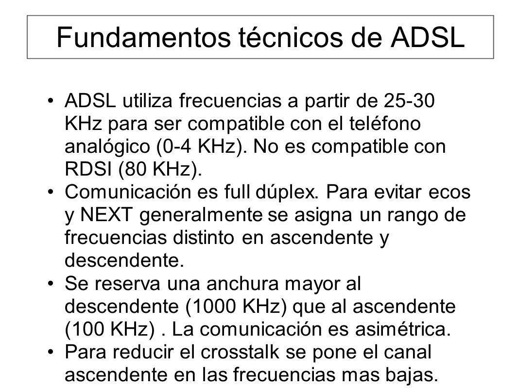 Fundamentos técnicos de ADSL ADSL utiliza frecuencias a partir de 25-30 KHz para ser compatible con el teléfono analógico (0-4 KHz). No es compatible