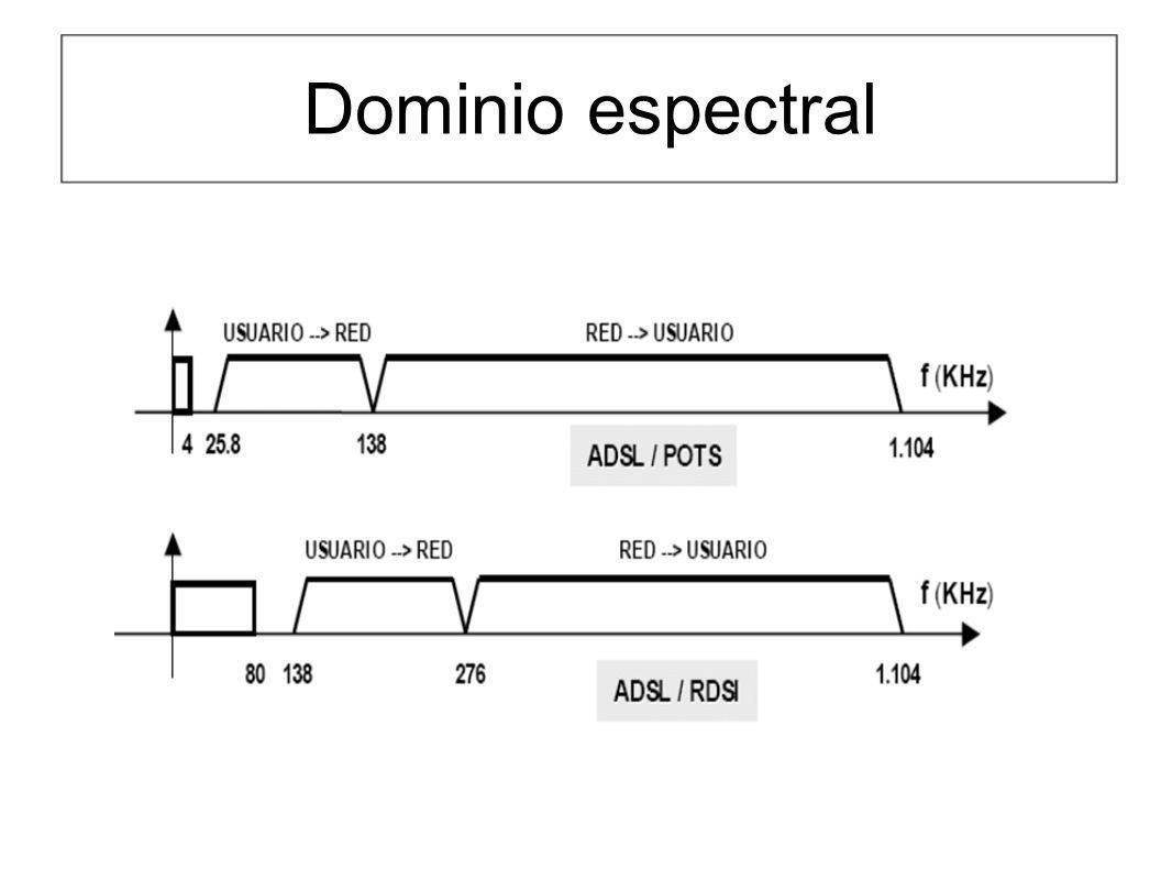 Dominio espectral
