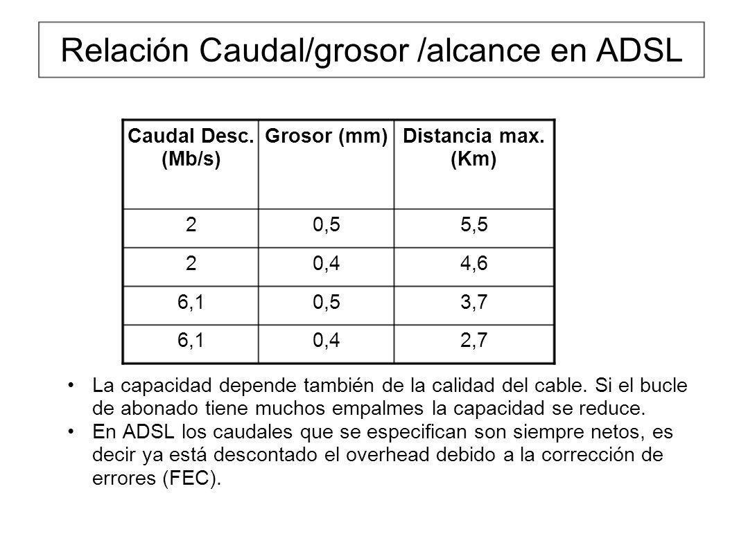 Relación Caudal/grosor /alcance en ADSL La capacidad depende también de la calidad del cable. Si el bucle de abonado tiene muchos empalmes la capacida