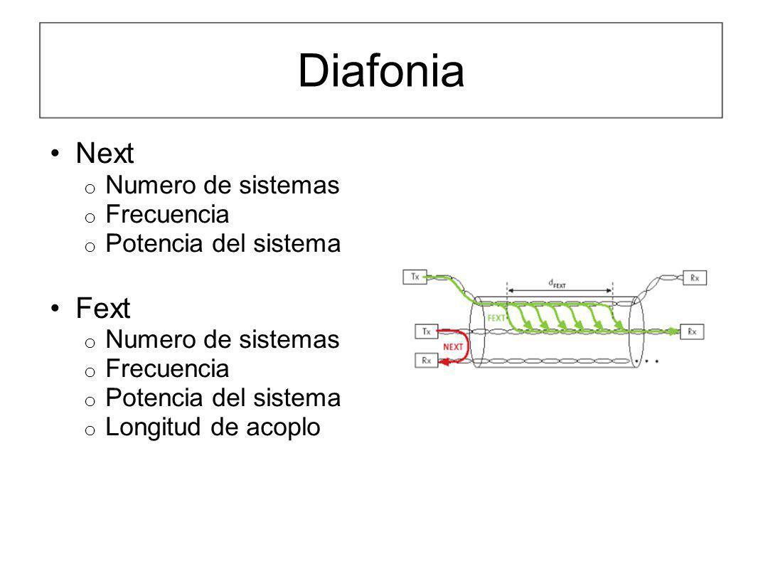 Diafonia Next o Numero de sistemas o Frecuencia o Potencia del sistema Fext o Numero de sistemas o Frecuencia o Potencia del sistema o Longitud de aco