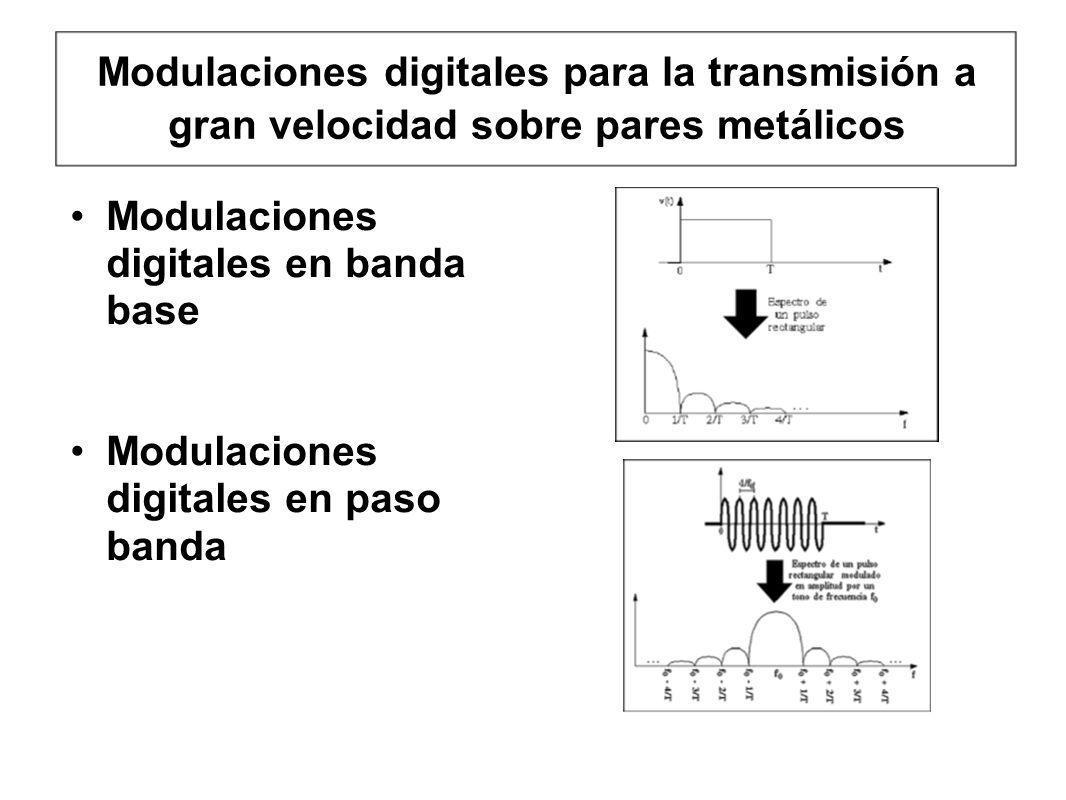 Modulaciones digitales para la transmisión a gran velocidad sobre pares metálicos Modulaciones digitales en banda base Modulaciones digitales en paso